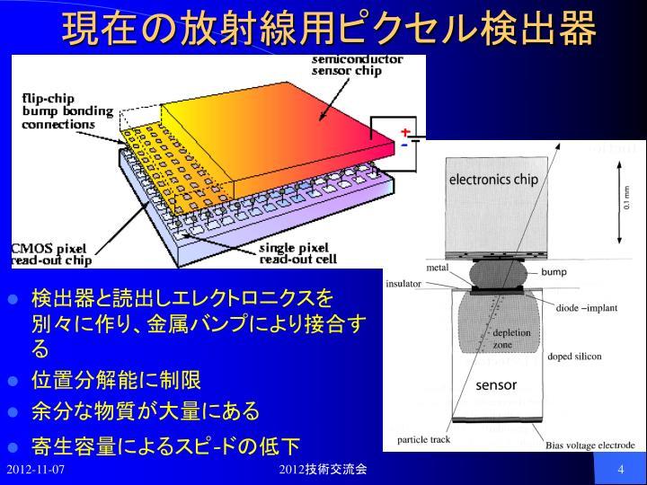 現在の放射線用ピクセル検出器