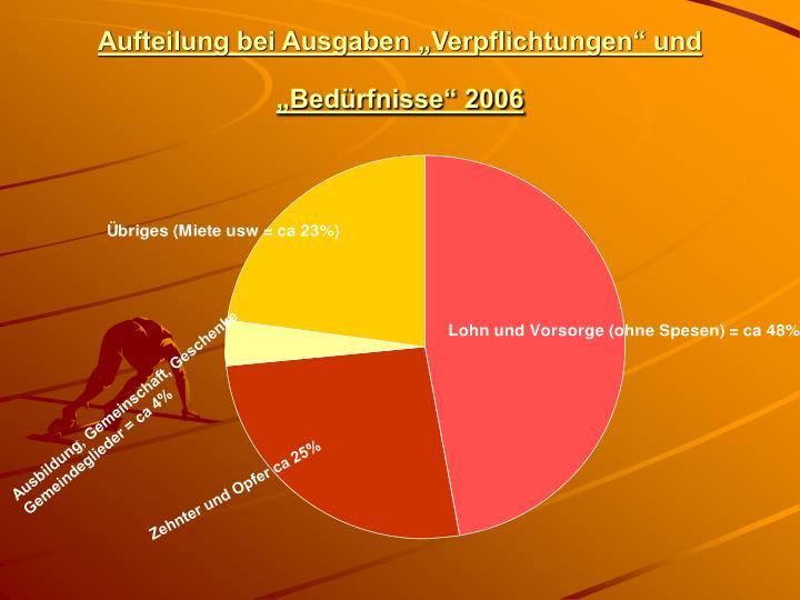 """Aufteilung bei Ausgaben """"Verpflichtungen"""" und """"Bedürfnisse"""" 2006"""