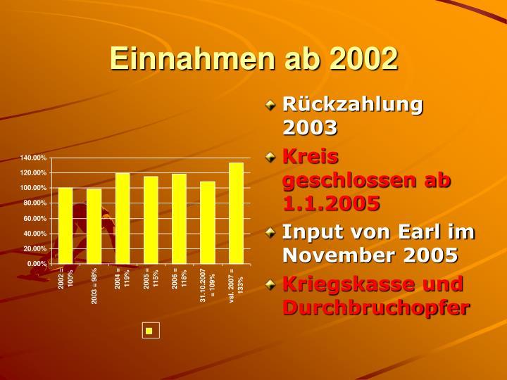 Einnahmen ab 2002