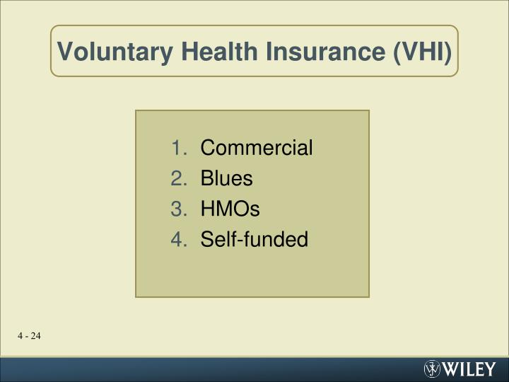Voluntary Health Insurance (VHI)