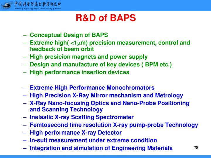 R&D of BAPS