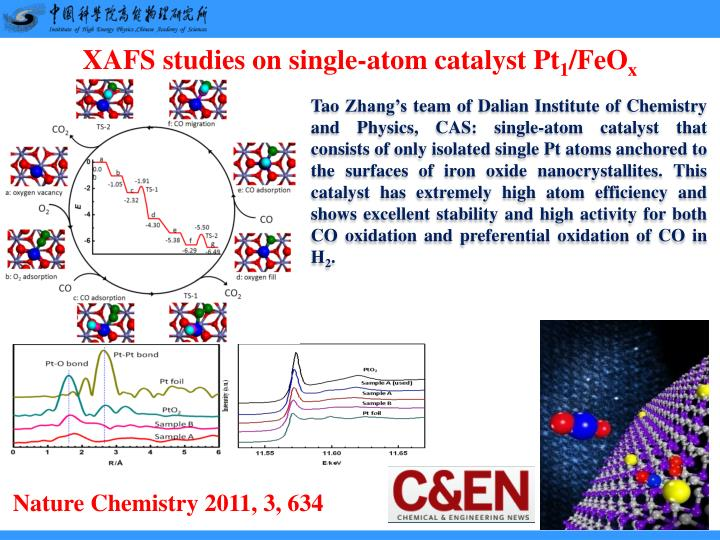 XAFS studies on single-atom catalyst Pt