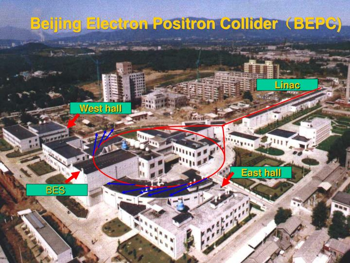 Beijing Electron Positron Collider