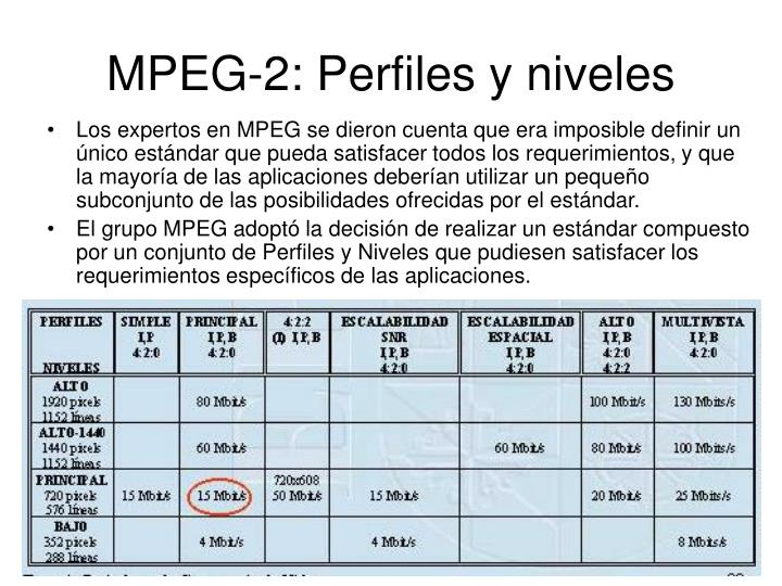 MPEG-2: Perfiles y niveles