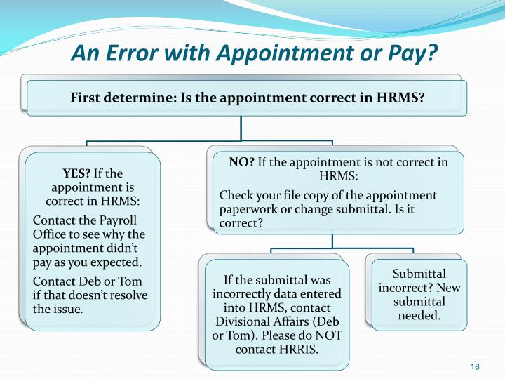 An Error with Appointment or Pay?