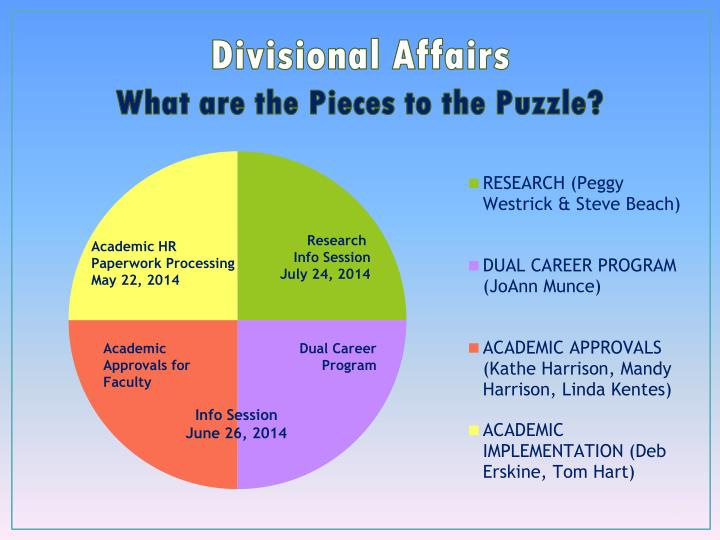 Divisional affairs what are the pieces to the puzzle
