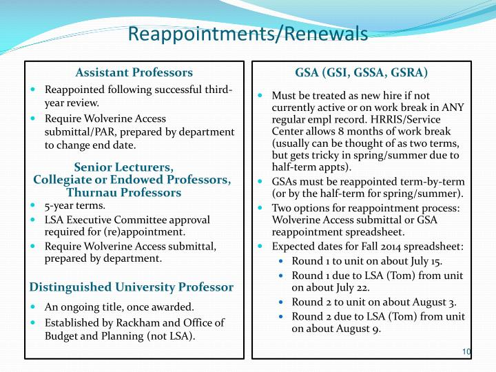 Reappointments/Renewals