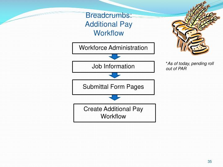 Breadcrumbs:
