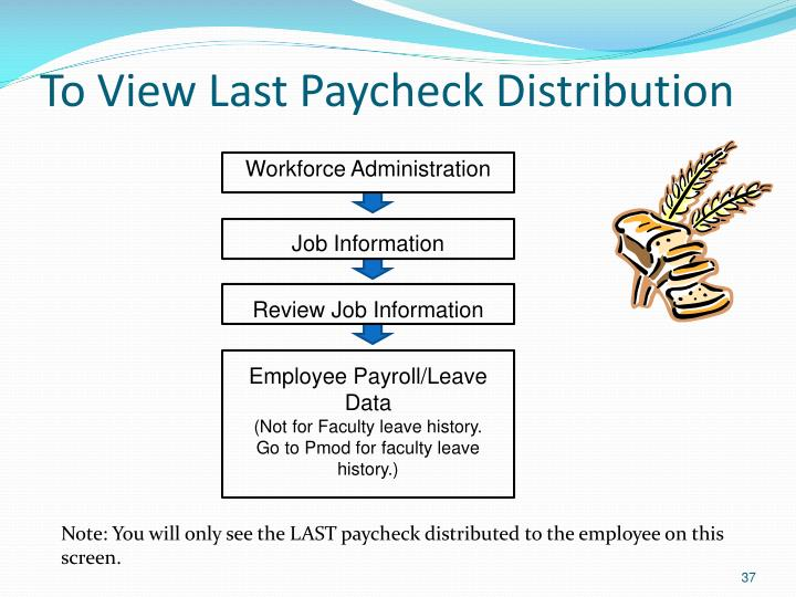 To View Last Paycheck Distribution