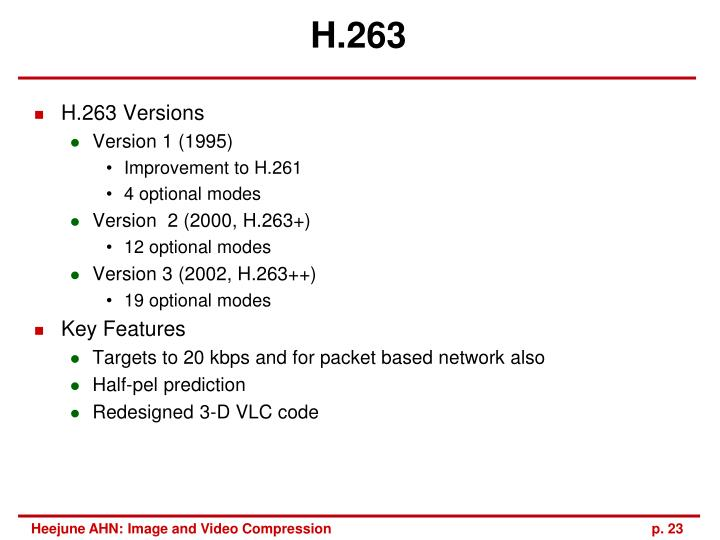 H.263 Versions