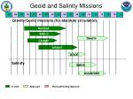 geoid and salinity missions