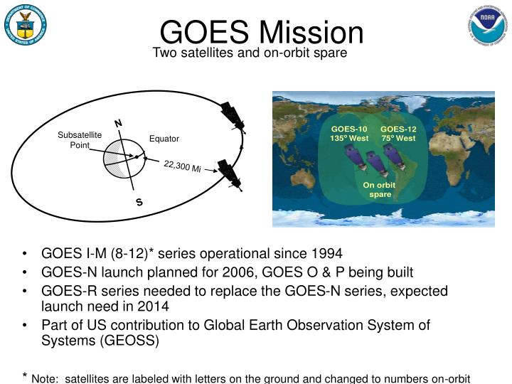 Goes mission