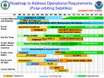 roadmap to address operational requirements polar orbiting satellites