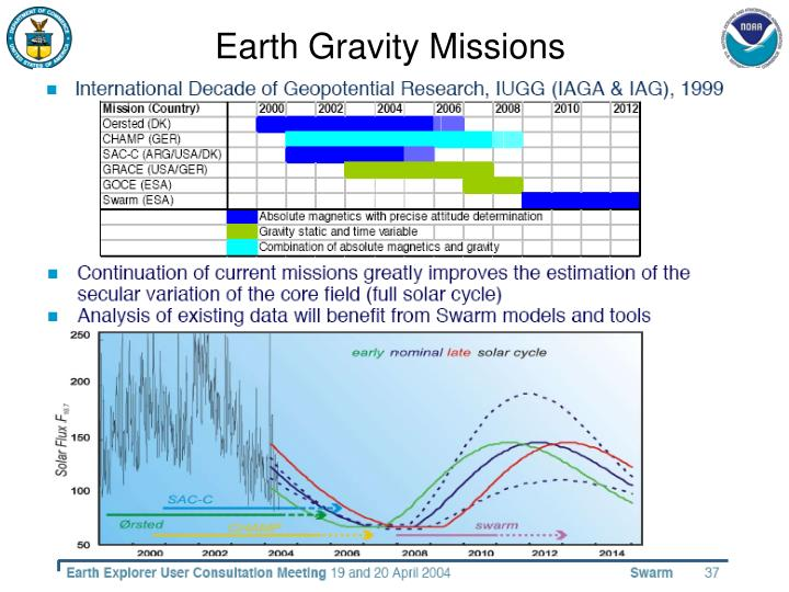 Earth Gravity Missions