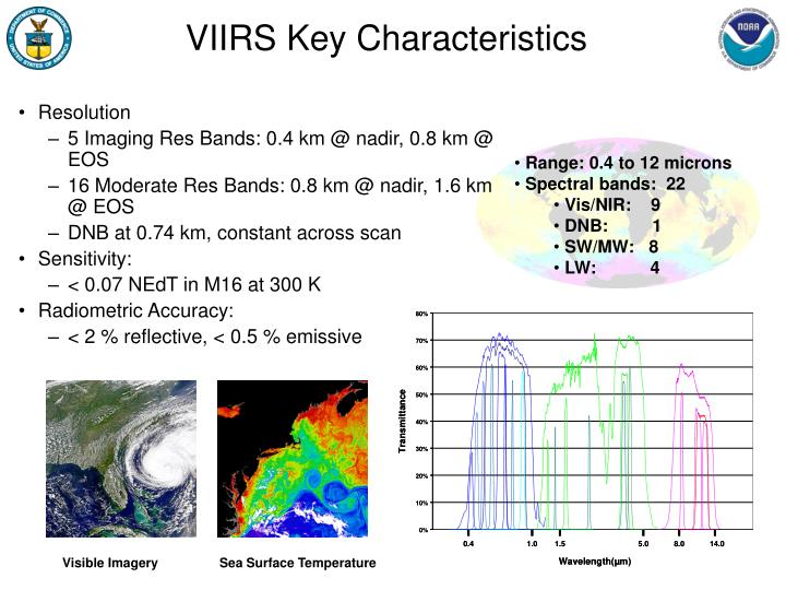 VIIRS Key Characteristics