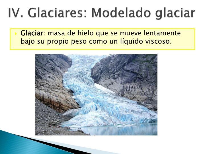 IV. Glaciares: Modelado glaciar