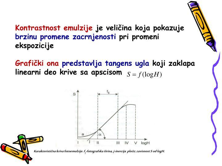 Kontrastnost emulzije