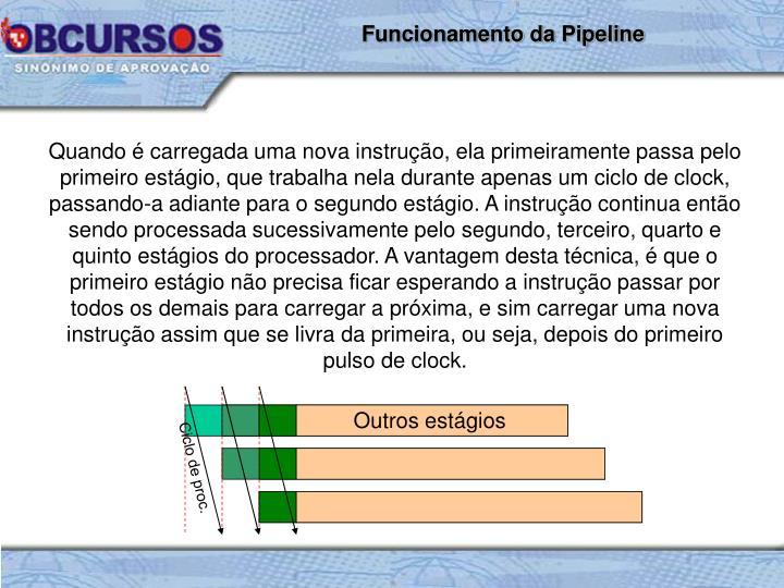 Funcionamento da Pipeline