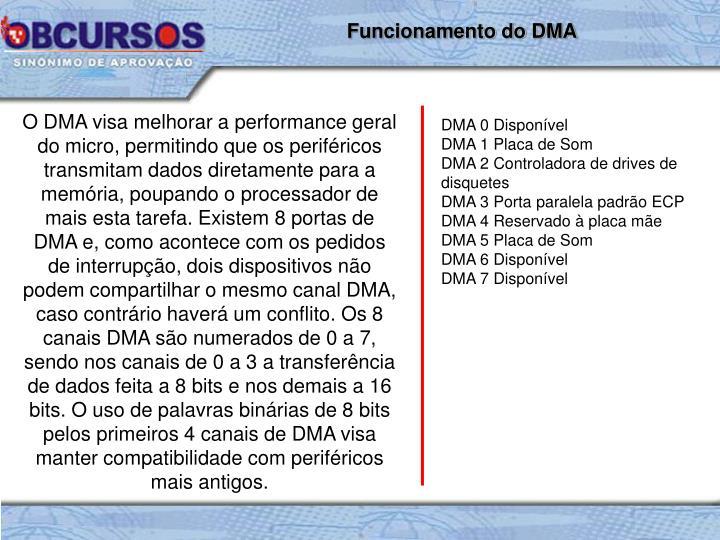 Funcionamento do DMA