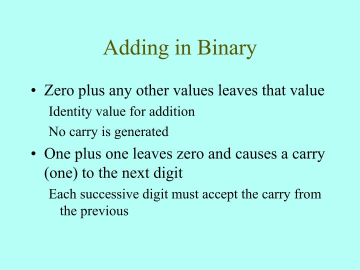 Adding in Binary