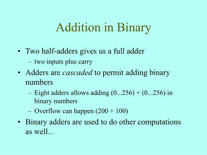 Addition in Binary