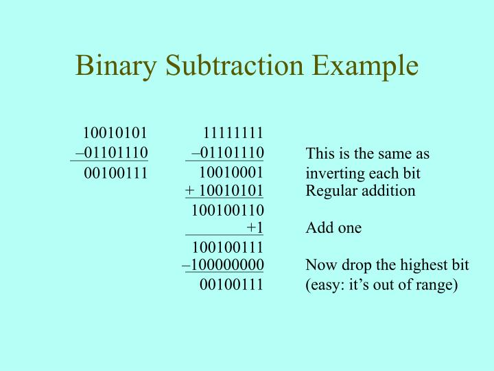 Binary Subtraction Example