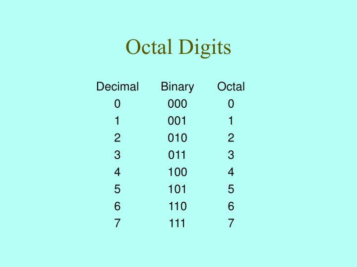 Octal Digits