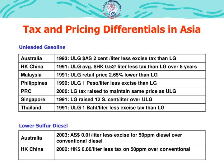 Tax and Pricing Differentials in Asia
