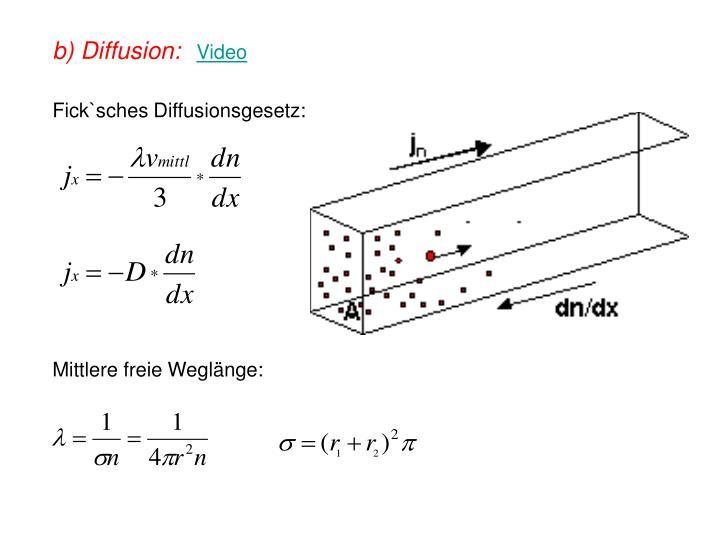 b) Diffusion: