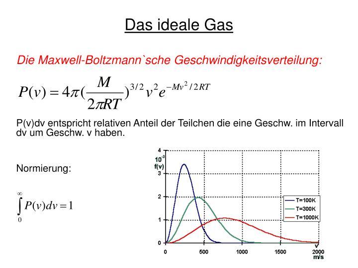 Das ideale Gas