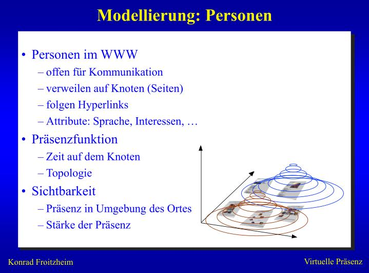 Modellierung: Personen