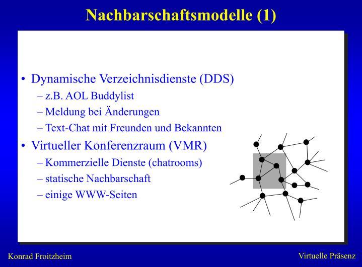 Nachbarschaftsmodelle (1)