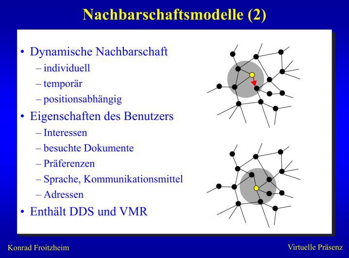 Nachbarschaftsmodelle (2)