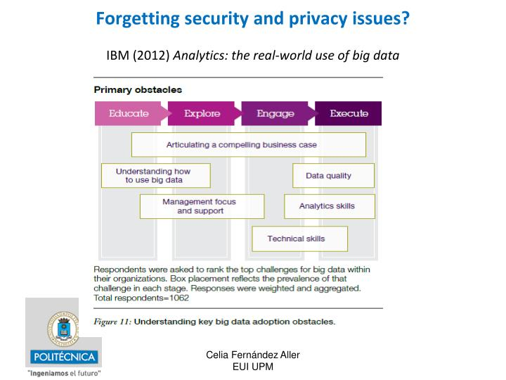 Forgetting security and privacy issues?