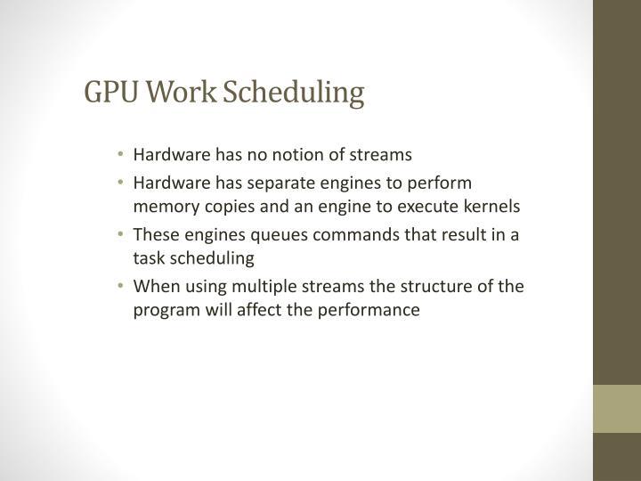 GPU Work Scheduling
