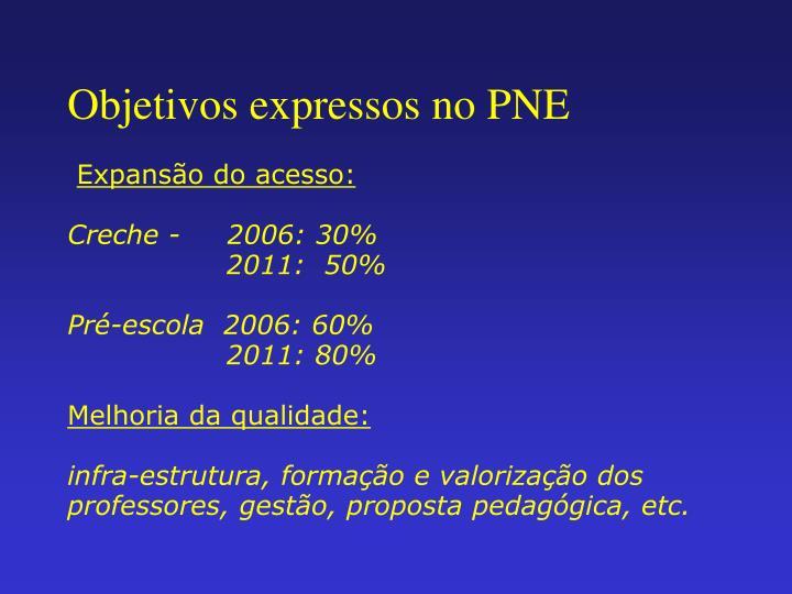 Objetivos expressos no PNE