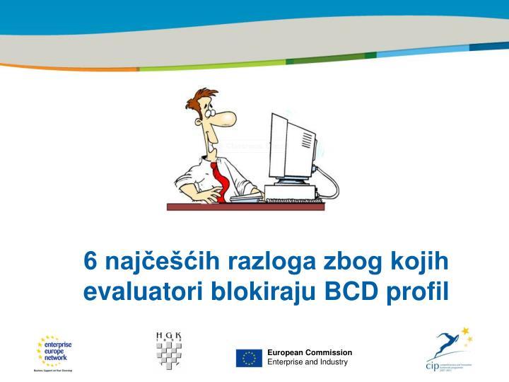 6 najčešćih razloga zbog kojih evaluatori blokiraju BCD profil