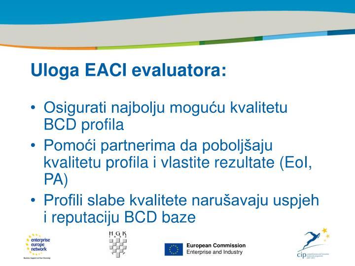 Uloga EACI evaluatora