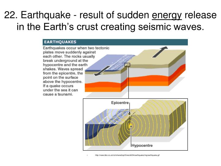 plate tectonics press release Plate tectonics and volcanism are believe to have been central to the emergence of life here on earth, as it ensured that our planet had sufficient heat to maintain liquid water on its surface.
