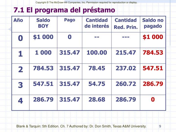 7.1 El programa del préstamo