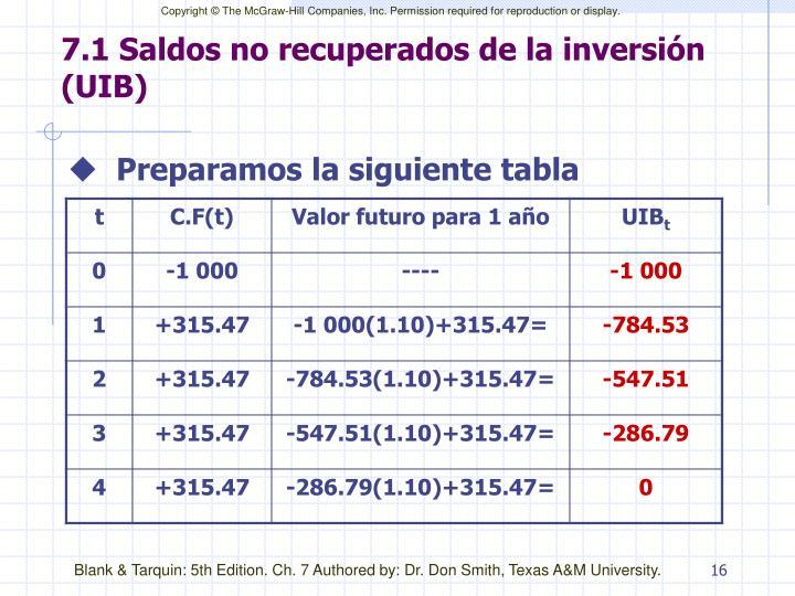 7.1 Saldos no recuperados de la inversión (UIB)