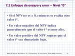 7 2 enfoque de ensayo y error nivel 0