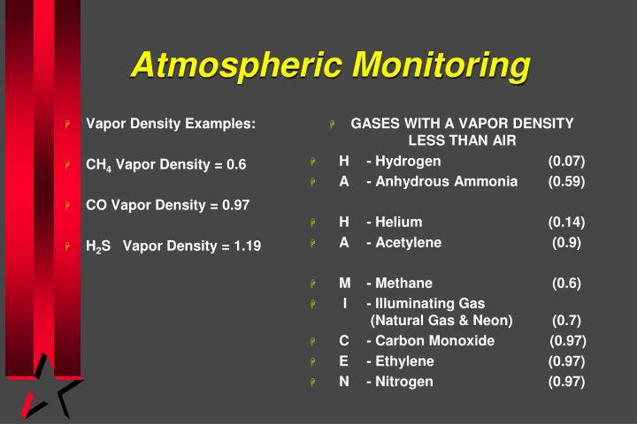 Vapor Density Examples: