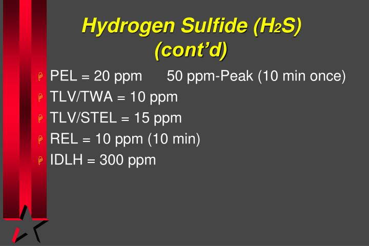 Hydrogen Sulfide (H