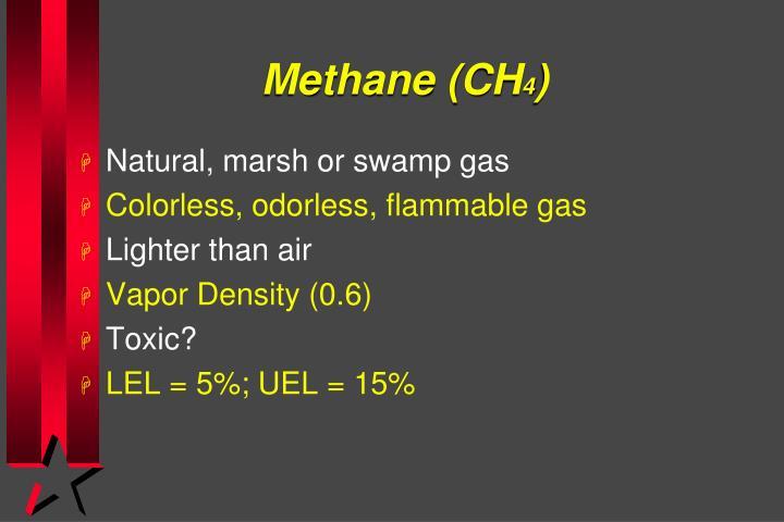 Methane (CH