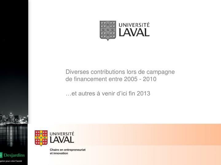 Diverses contributions lors de campagne de financement entre 2005 - 2010