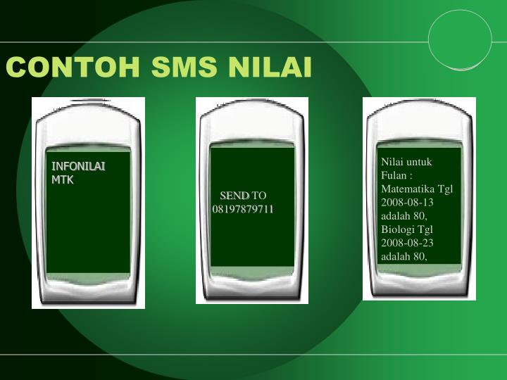 CONTOH SMS NILAI