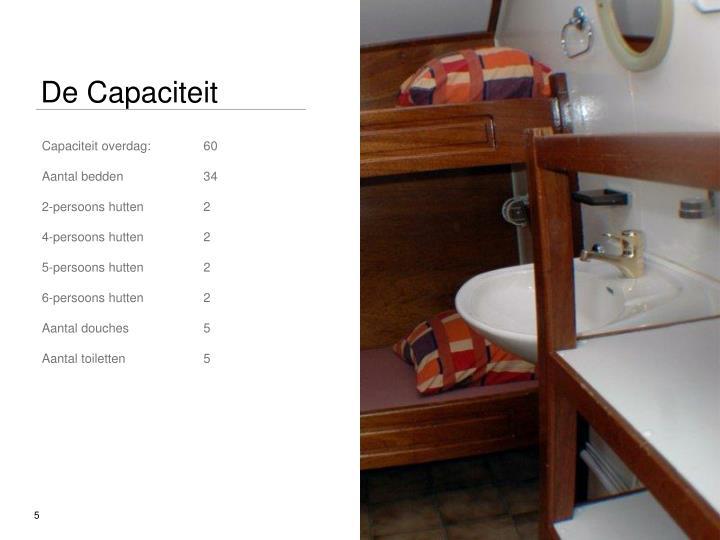 De Capaciteit