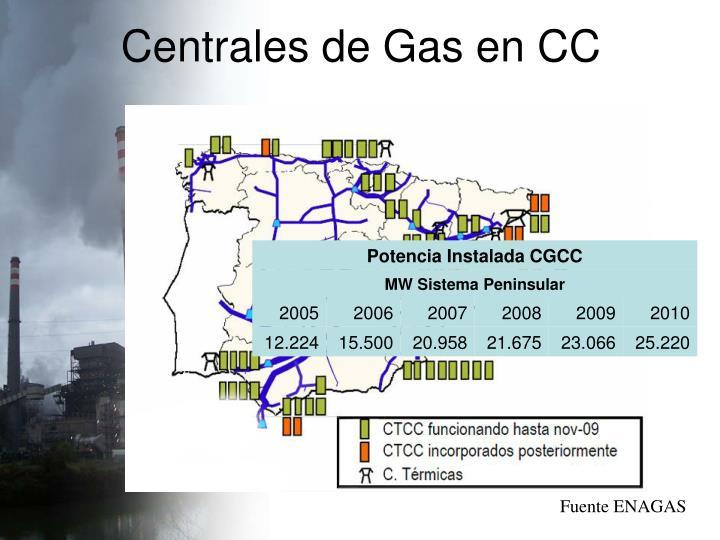 Centrales de Gas en CC
