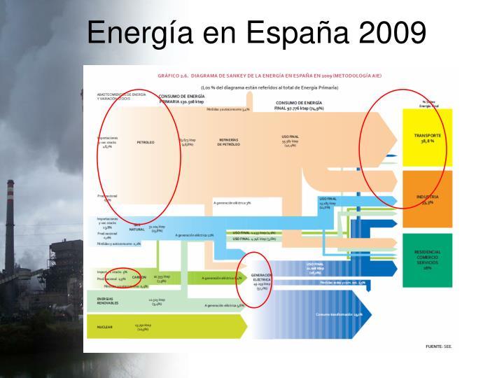 Energía en España 2009